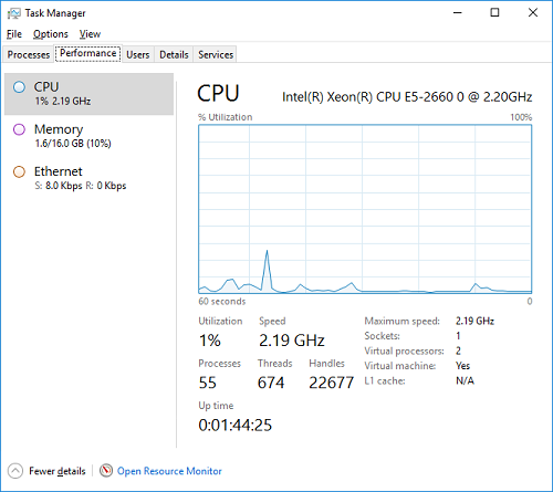 Windows Server 2016 Task Manager - CPU View
